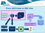 from ascii data to xml files