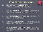5 types of listening