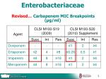enterobacteriaceae revised carbapenem mic breakpoints g ml