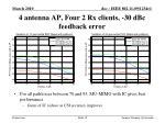 4 antenna ap four 2 rx clients 30 dbc feedback error