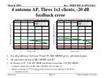 4 antenna ap three 1x1 clients 20 db feedback error