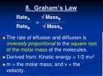 8 graham s law