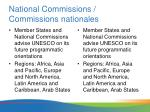 national commissions commissions nationales
