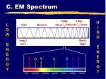 c em spectrum
