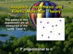 avogadro s hypothesis and kinetic molecular theory