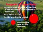 avogadro s hypothesis