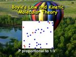boyle s law and kinetic molecular theory