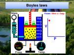 boyles laws
