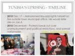tunisia s uprising timeline1