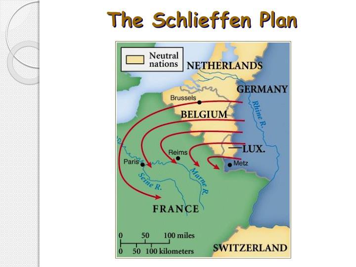 The Schlieffen Plan