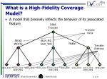 what is a high fidelity coverage model