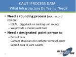 cauti process data what infrastructure do teams need