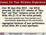 causes for poor wireless experience