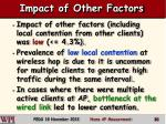 impact of other f actors