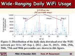 wide ranging daily wifi usage