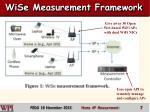 wise measurement framework