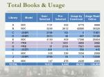 total books usage2