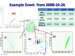 example event from 2008 10 26