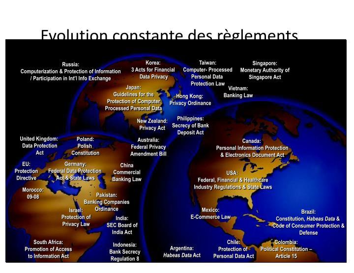 Evolution constante des règlements mondiaux et d'industrie
