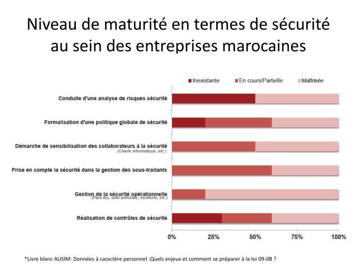 Niveau de maturité en termes de sécurité au sein des entreprises marocaines