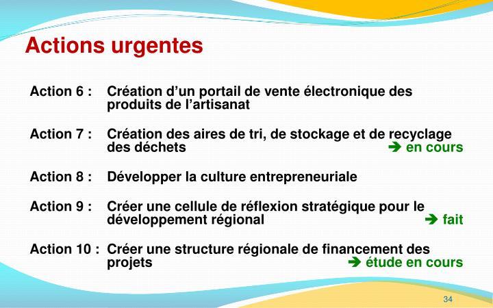 Actions urgentes