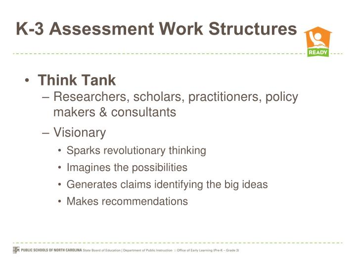 K-3 Assessment Work Structures