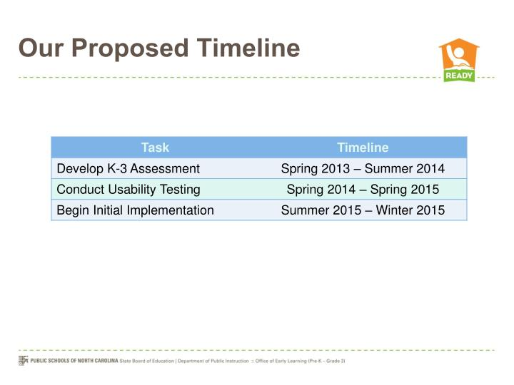 Our Proposed Timeline