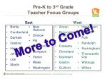 pre k to 3 rd grade teacher focus groups