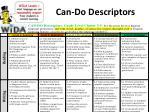 can do descriptors