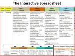 the interactive spreadsheet