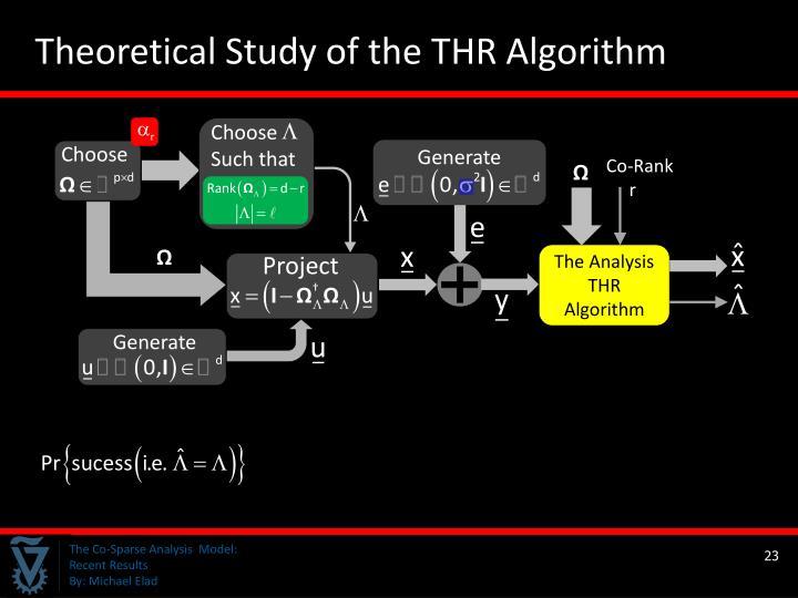 Theoretical Study of the THR Algorithm