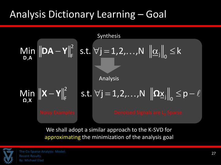 Analysis Dictionary Learning – Goal