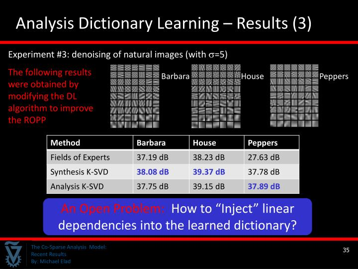 Analysis Dictionary Learning – Results (3)