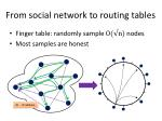 from social network to routing tables