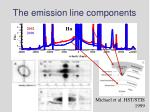 the emission line components