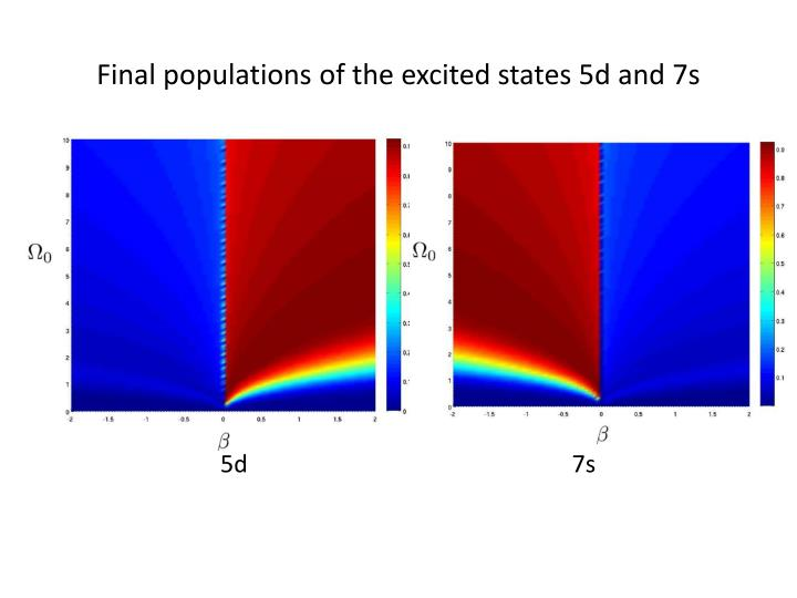Final populations of the excited states 5d and 7s