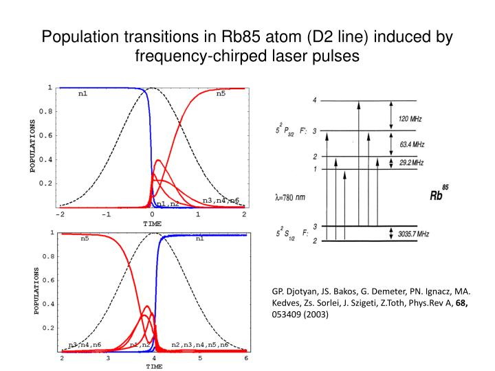 Population transitions in Rb85 atom (D2 line) induced by frequency-chirped laser pulses