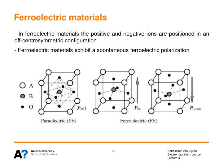 Ferroelectric materials