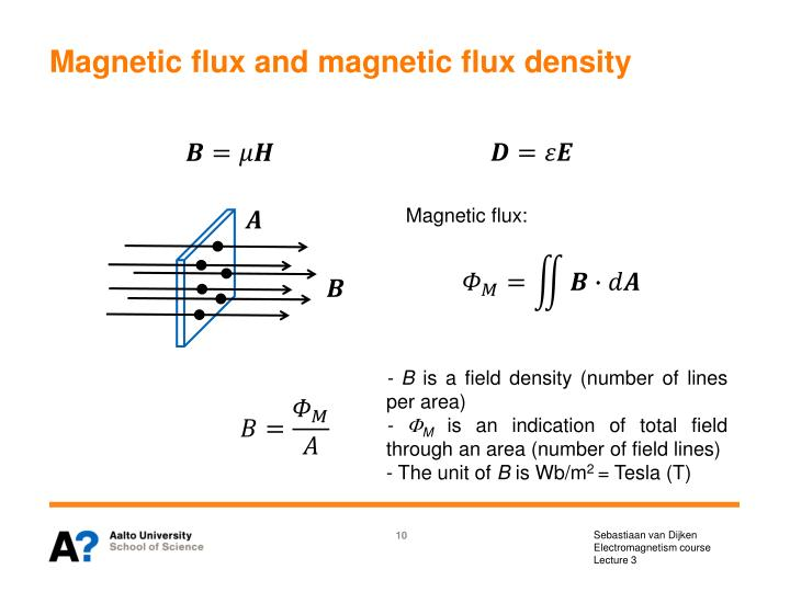 Magnetic flux and magnetic flux density