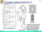 compiler implementation 4 11