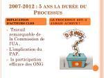2007 2012 5 ans la dur e du processus