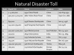 natural disaster toll