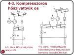 4 3 kompresszoros h szivatty k oszt lyoz sa