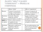 allievi abili e allievi competenti profili di competenza