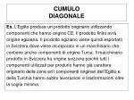 cumulo diagonale1