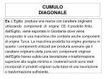 cumulo diagonale2