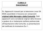 cumulo diagonale3