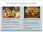 the passover last supper parallel