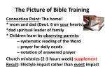 the picture of bible training