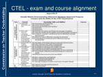 ctel exam and course alignment